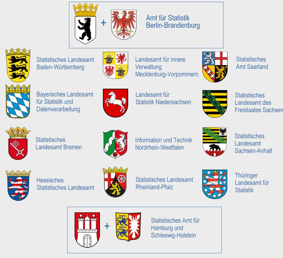 Landeswappen Deutschland